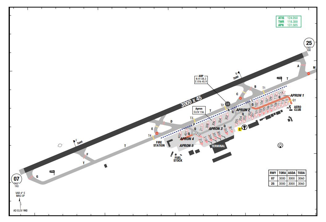 Bari Palese Map
