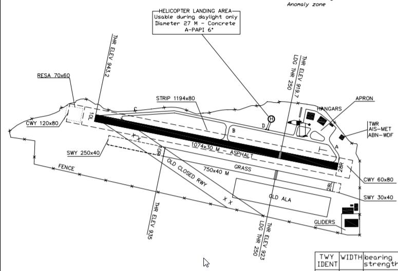 Torino  Aeritalia Map