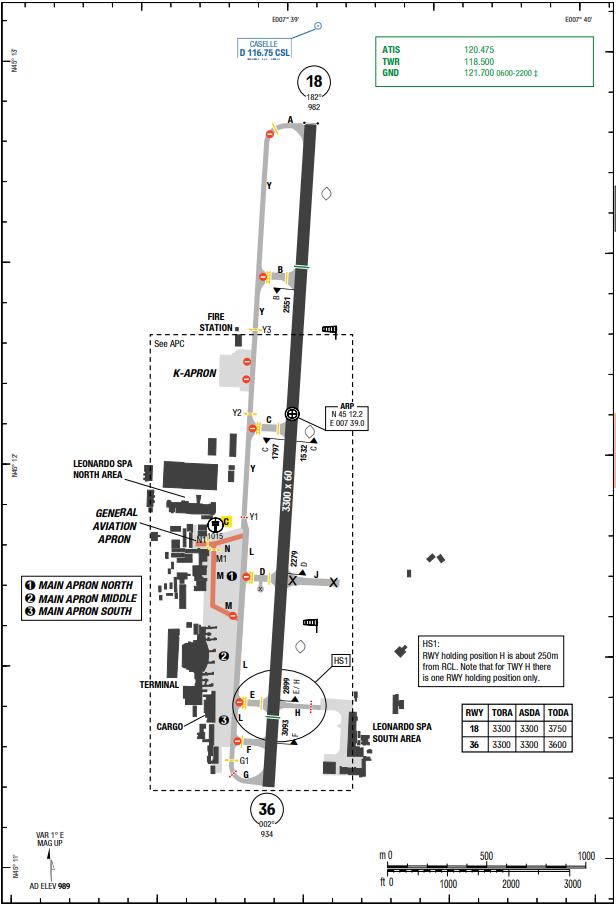 Torino Caselle Map